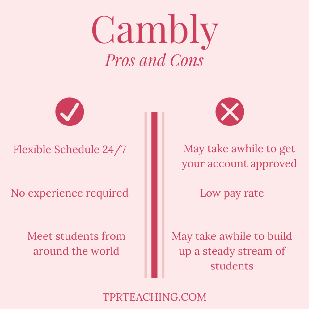 Cambly Review: Pros and Cons