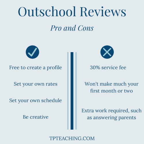 Outschool Reviews