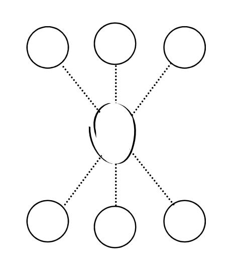 Mindmapping Template