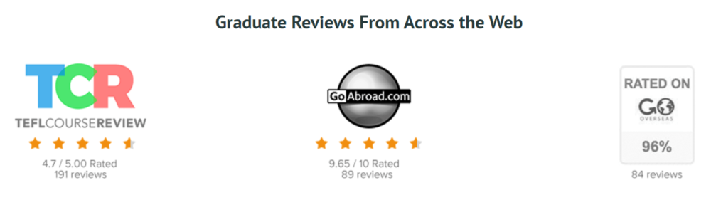 Graduate Reviews MyTEFL